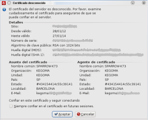 Certificado SSL/TLS